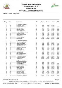 20170703_Ergebnisliste_Vs_Schwimmen-001