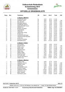 20170703_Ergebnisliste_Vs_Schwimmen-002